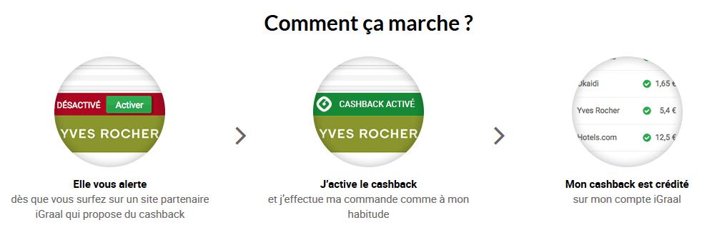 Igraal Avis Le Meilleur Site De Cashback Du Web En 2019