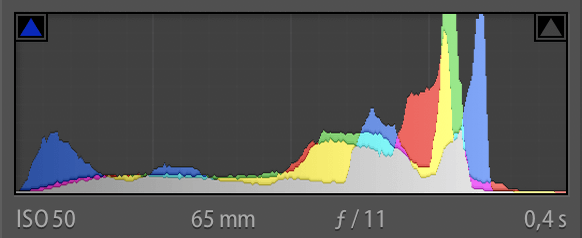 histogram with normal exposure