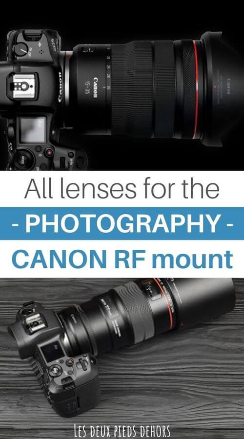 List of lenses for Canon RF